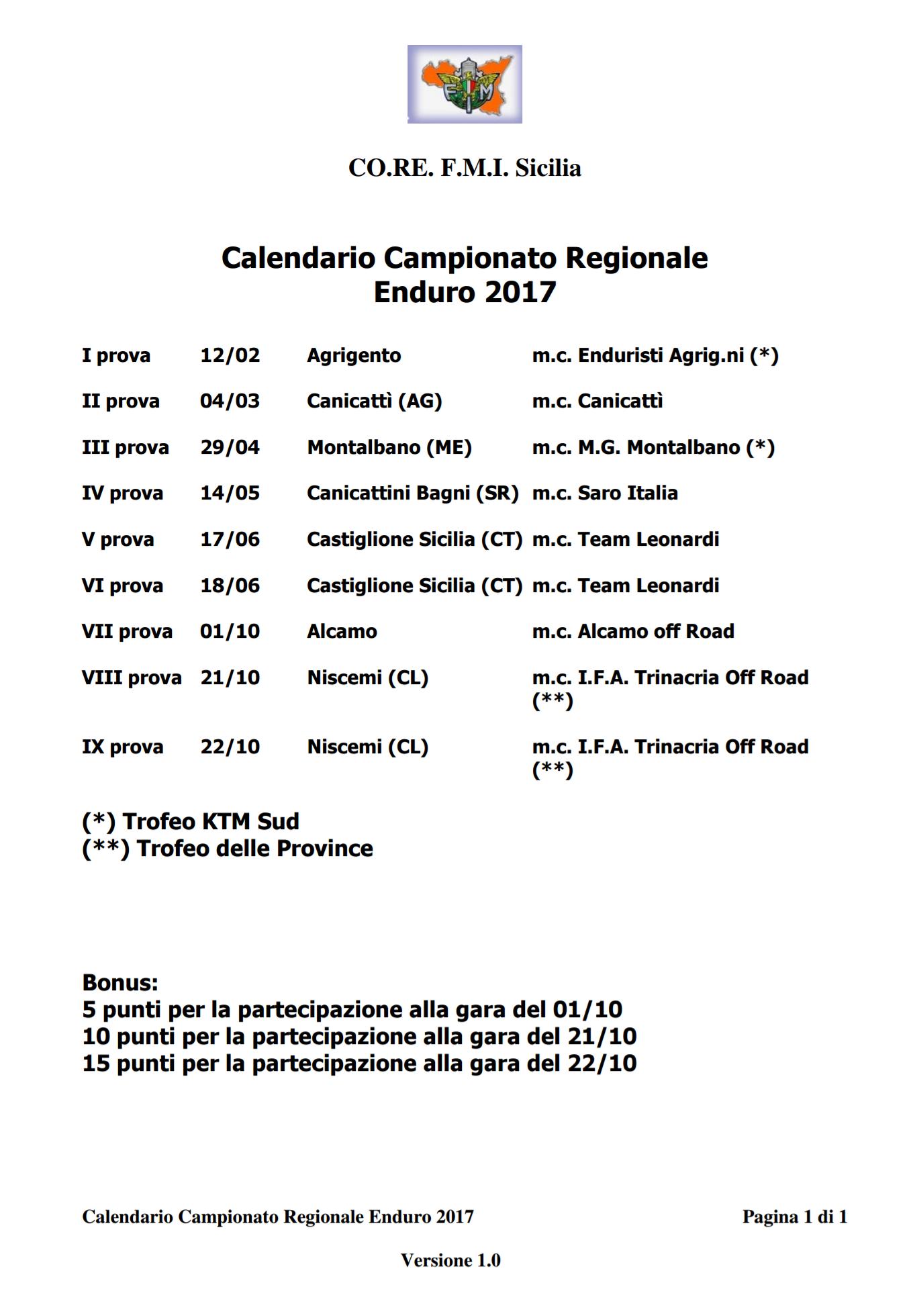Calendario Regionale Sicilia.Calendari Fmi 2017 20 1 Gare Per L Offroad Siculo Il